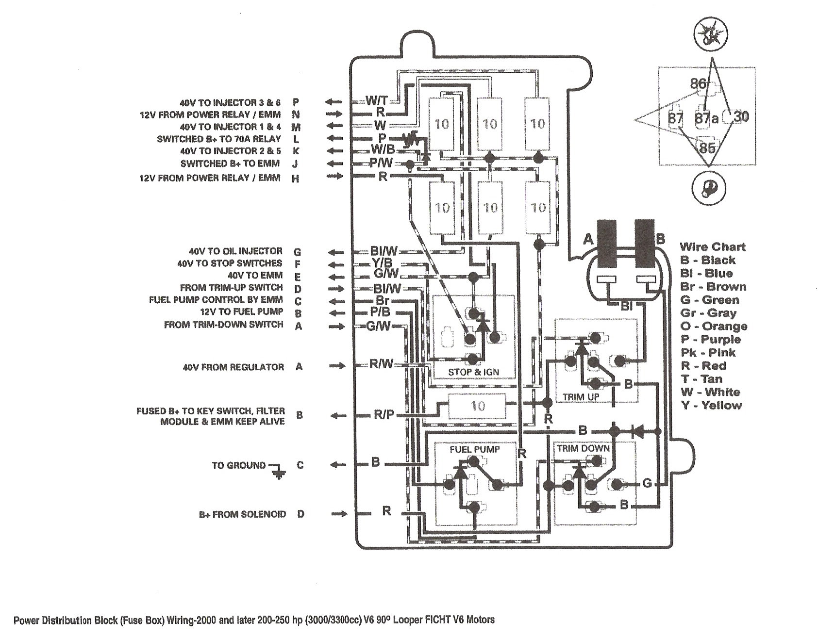 [DIAGRAM] Mercury Outboard Wiring Harness Diagram For 1976