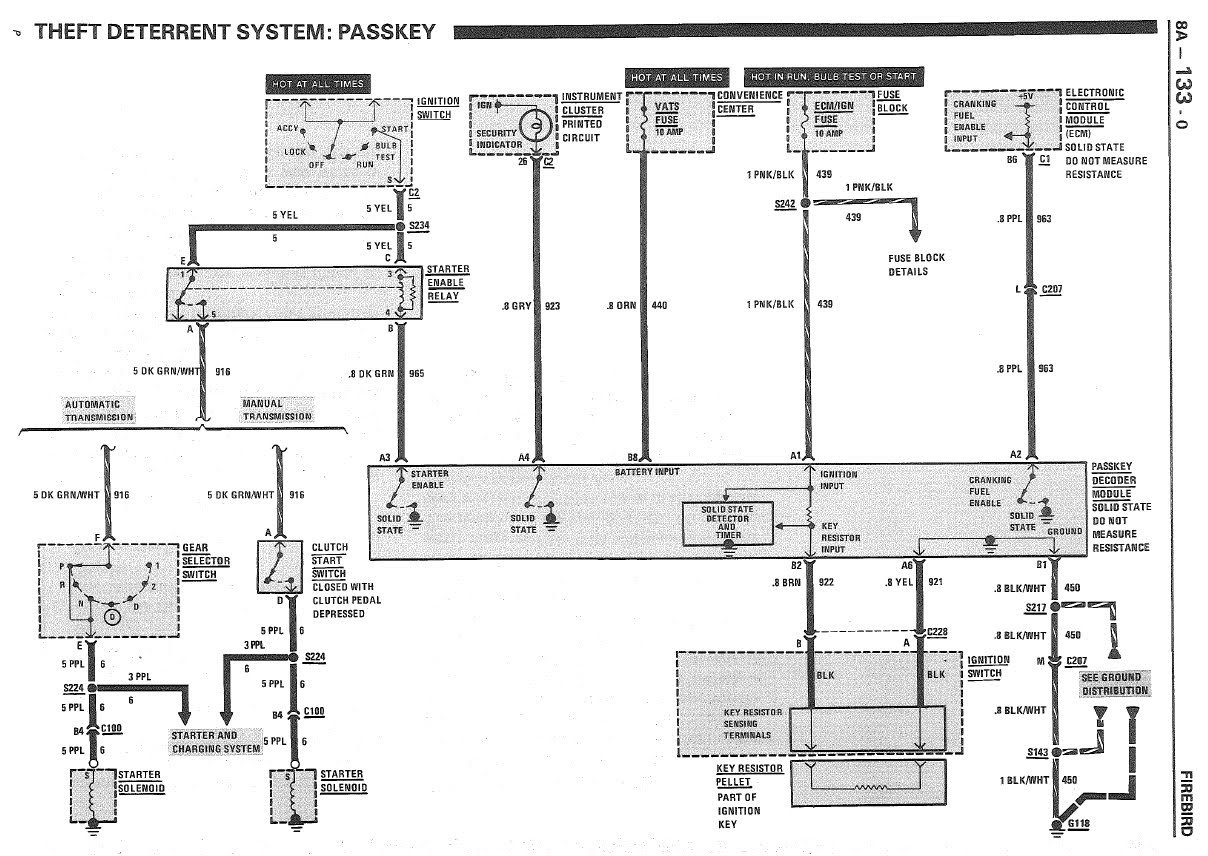hight resolution of schematic from 1988 firebird service manual schematic from 1992 camaro service manual