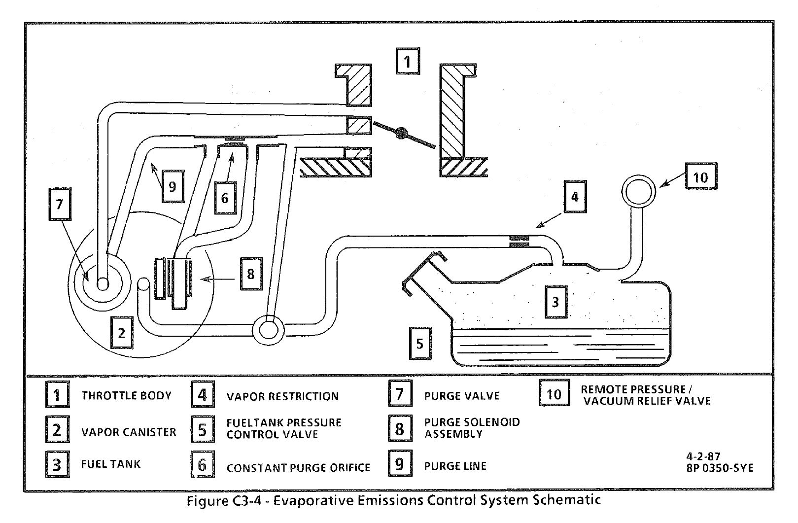 Chevy Sdometer Wiring Diagram Chevy Speaker Wiring Wiring