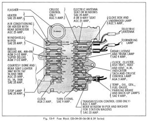 Fuse Panel Diagram  ClassicOldsmobile
