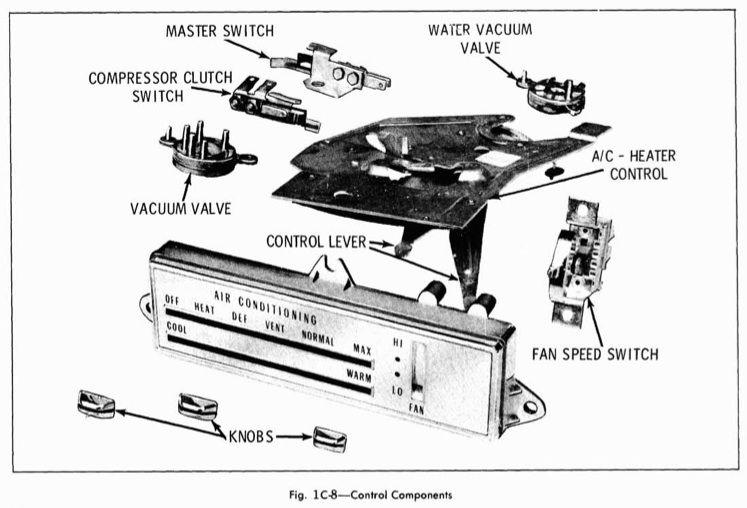 1971 Olds Cutlass 455 w/ ac vacumn diagram