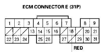 09 Civic Starter Location 09 Sonata Starter Location