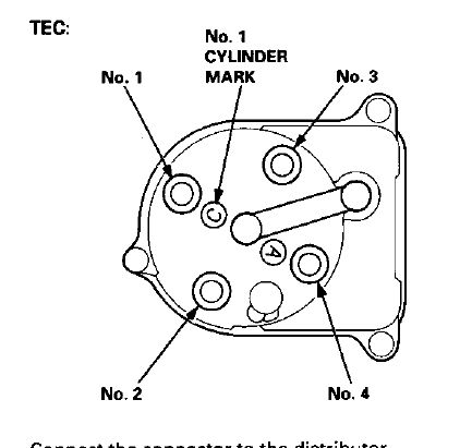 1992 Honda Civic Distributor Diagram