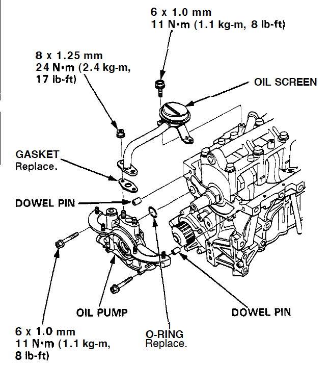 1999 Ford Explorer Door Latch Diagram Html