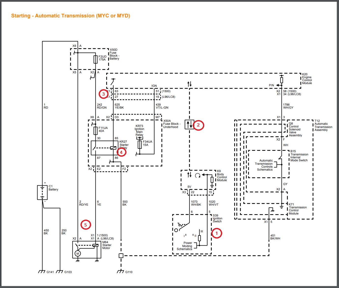 Gen IV / Gen V alternator and starter wiring, starter