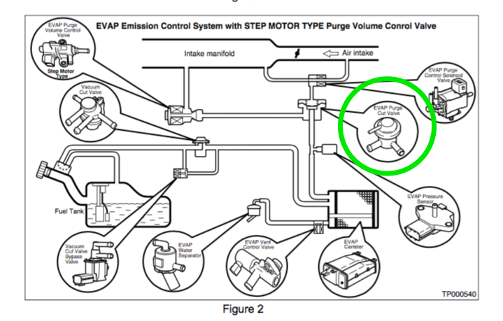 993 Jeep Radio Wiring Diagram. Jeep. Auto Wiring Diagram