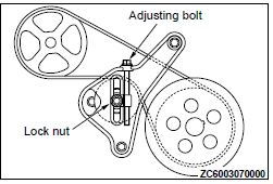 [7+] Full Color Power Steering Belt Diagram And The