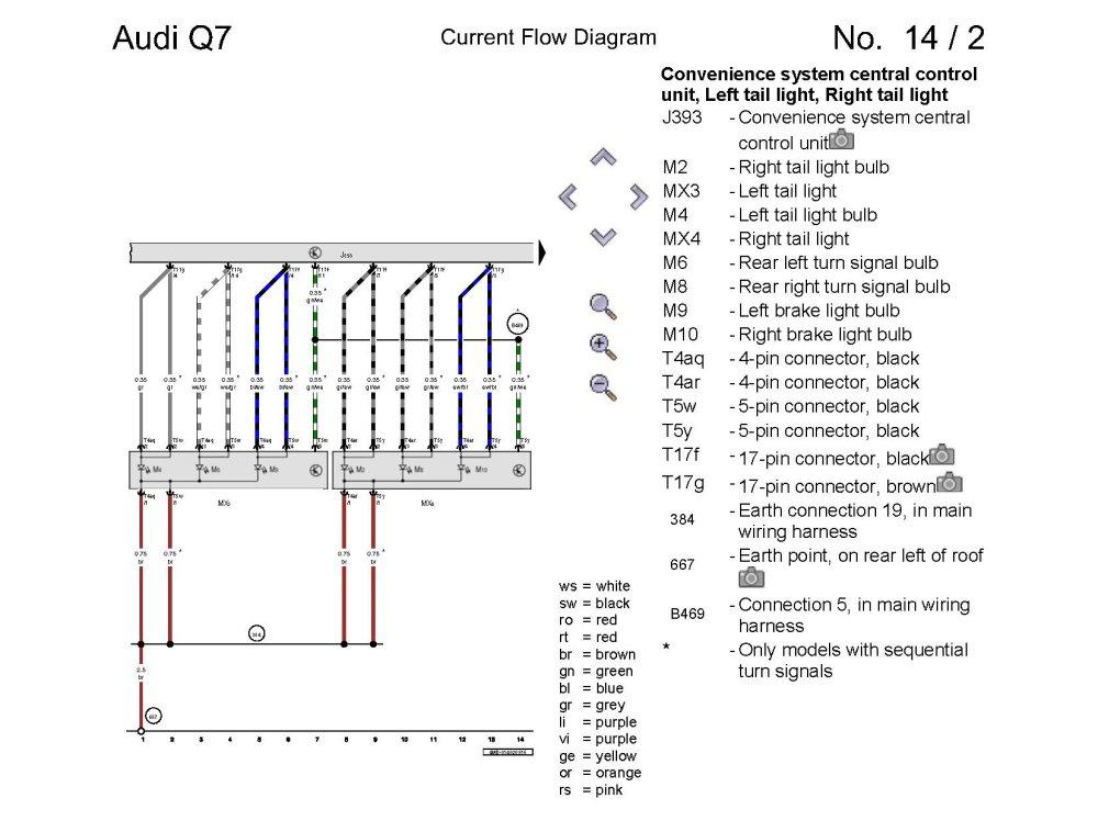 medium resolution of audi q7 tail lights wiring diagrams wiring diagram audi q7 tail lights wiring diagrams