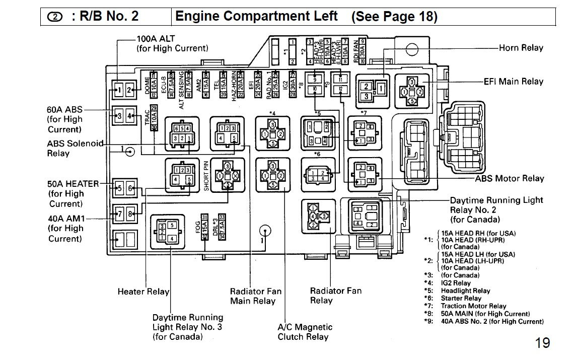 1993 Lexus Gs300 Fuse Box Diagram Box Diagram