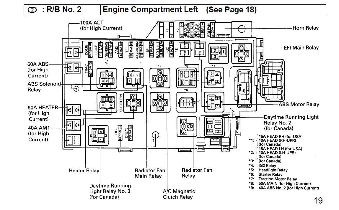 lexus gs 350 fuse box location