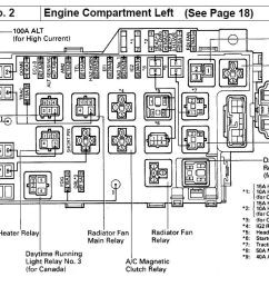 98 lexus 320 fuse box diagram wiring diagram todays 1994 honda civic ex fuse diagram fuse diagram for 1994 lexus es300 [ 1148 x 713 Pixel ]