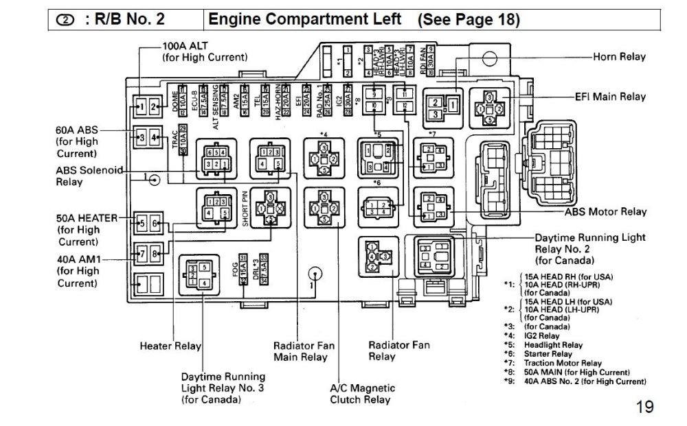 medium resolution of 1995 lexus gs300 fuse diagram easy wiring diagrams lexus rx300 fuse box 1993 lexus es300 fuse