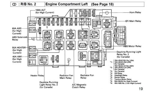 small resolution of 1995 lexus gs300 fuse diagram easy wiring diagrams lexus rx300 fuse box 1993 lexus es300 fuse