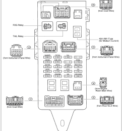 lexus rx400h fuse box layout wiring diagram show fuse box on lexus rx400h wiring diagram article [ 1693 x 2000 Pixel ]