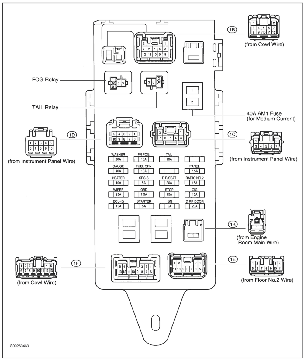 medium resolution of 2000 lexus rx 300 fuse diagram wiring diagram used lexus rx 300 fuse box location