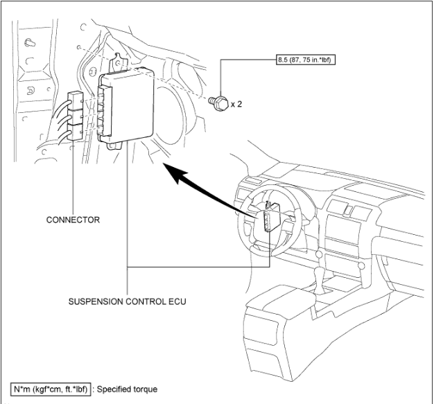 2003 Ford E350 Econoline Fuse Diagram Ga