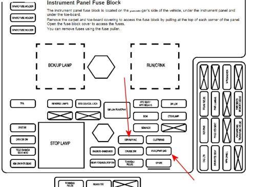 small resolution of c6 fuse diagram 15 wiring diagram images wiring 2010 rav4 fuse box location 2010 rav4 fuse