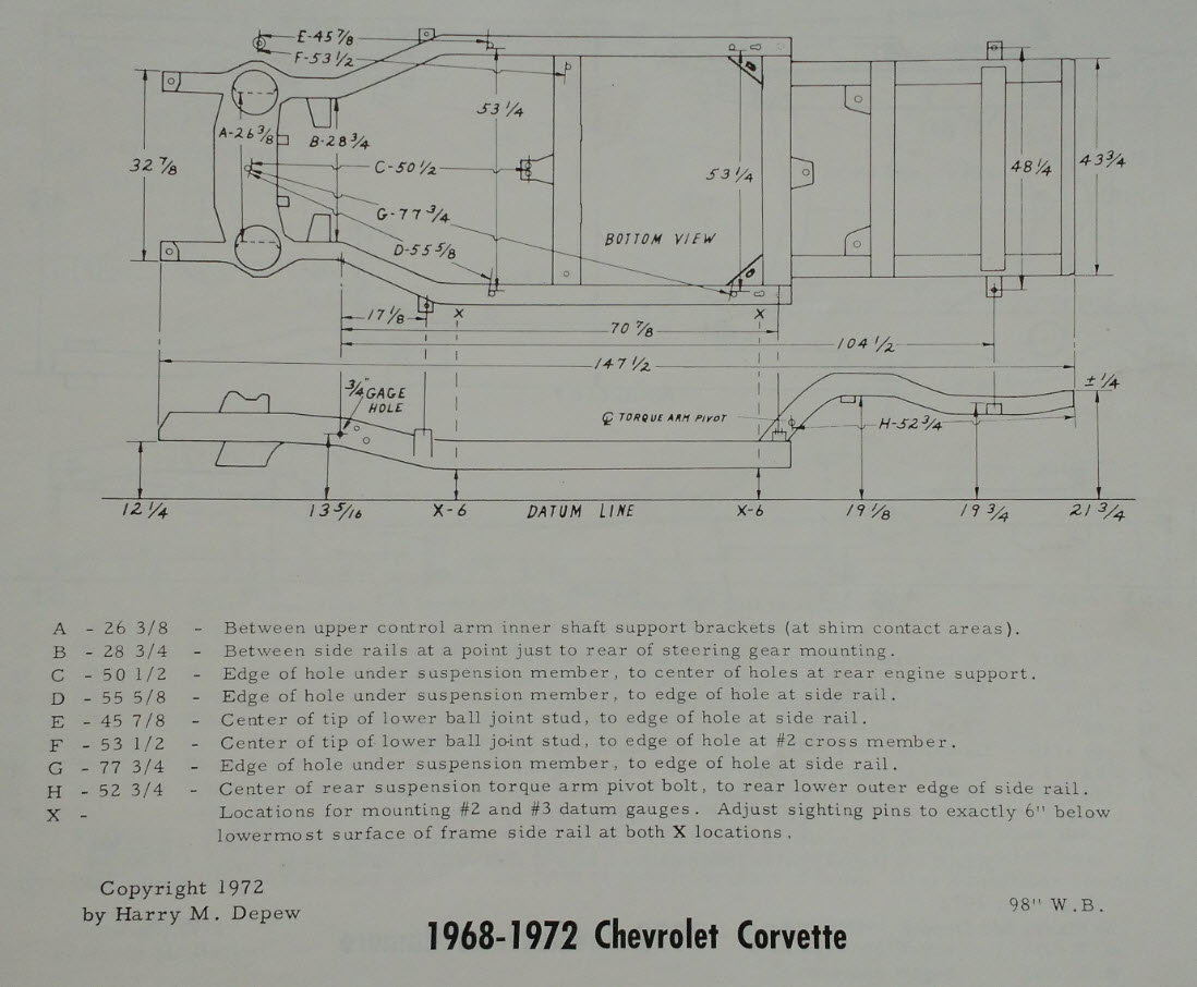 Early C3 Frame Verses 73 And Later