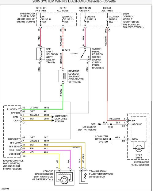 small resolution of ford fmx transmission diagram schematic diagram