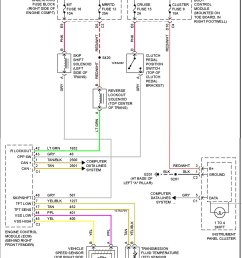 here is a wiring diagram of a 2005 c6 manual transmission it may help [ 1249 x 1555 Pixel ]