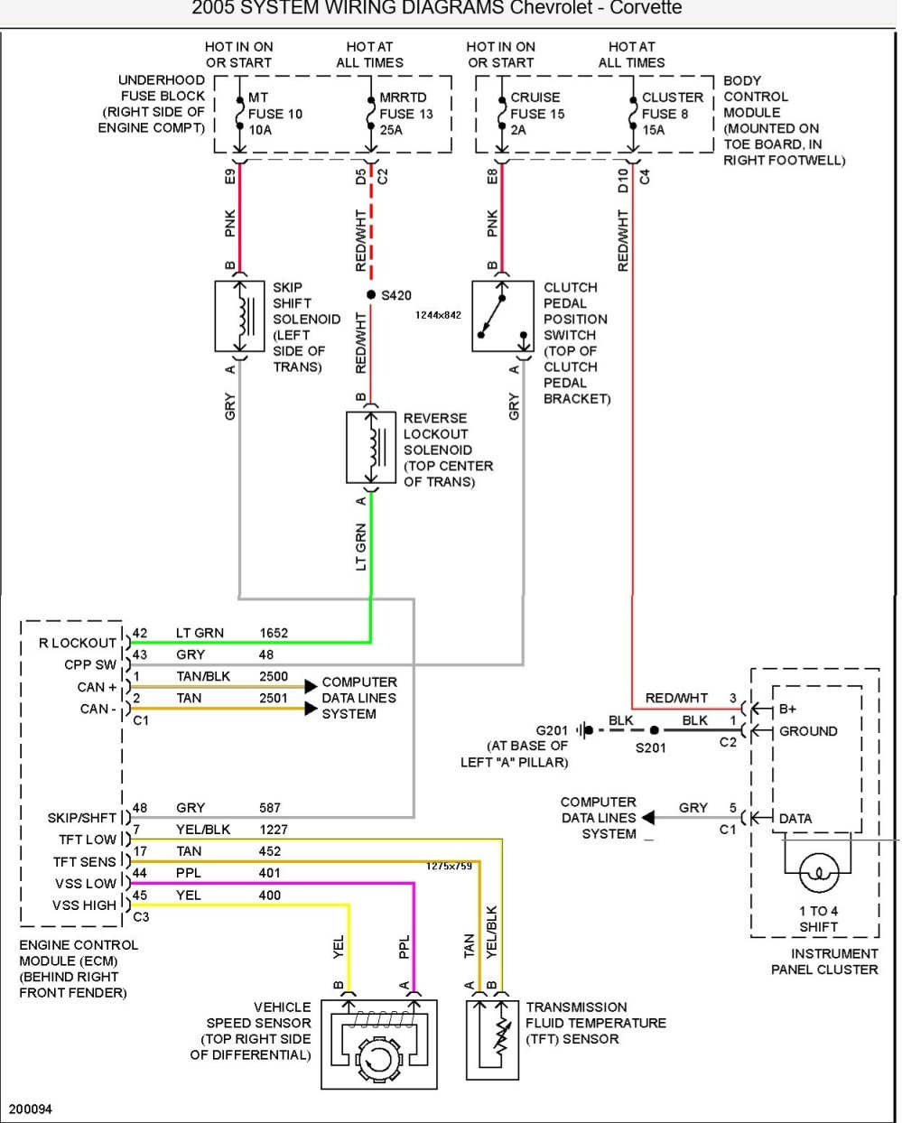 medium resolution of here is a wiring diagram of a 2005 c6 manual transmission it may help