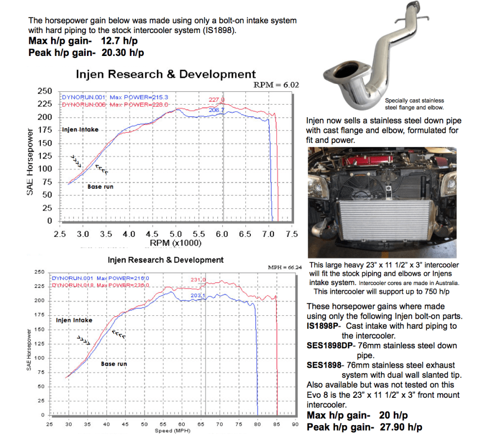 medium resolution of 1 intercooler pipe b ic dr side tank 1 turbo side pipe c 1 1898 wrapped silicone 90 degree 2 3 4 elbow 1 2 1 2 straight hose