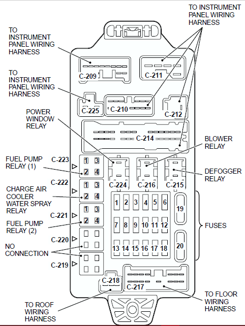 Fuel pump relay mitsubishi lancer