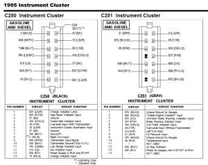 1986 instrument cluster wiring pinout diagram  Ford Truck