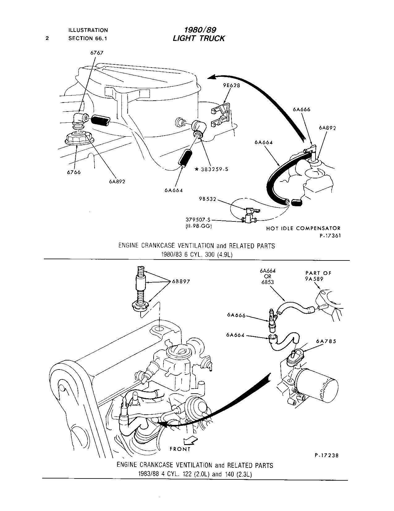 Pcv System Questions