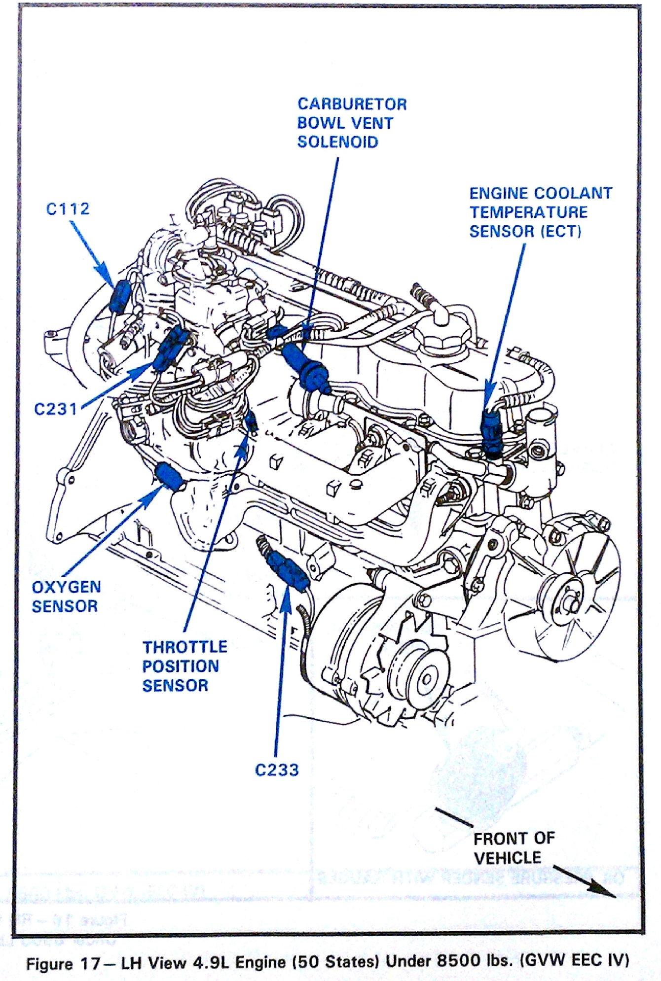 85 f150 wiring diagram visio 2013 uml component 1985 ford truck alternator