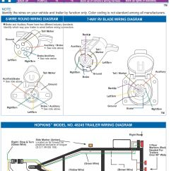 Five Pin Trailer Wiring Diagram Typical Light Switch Ford F550 E450