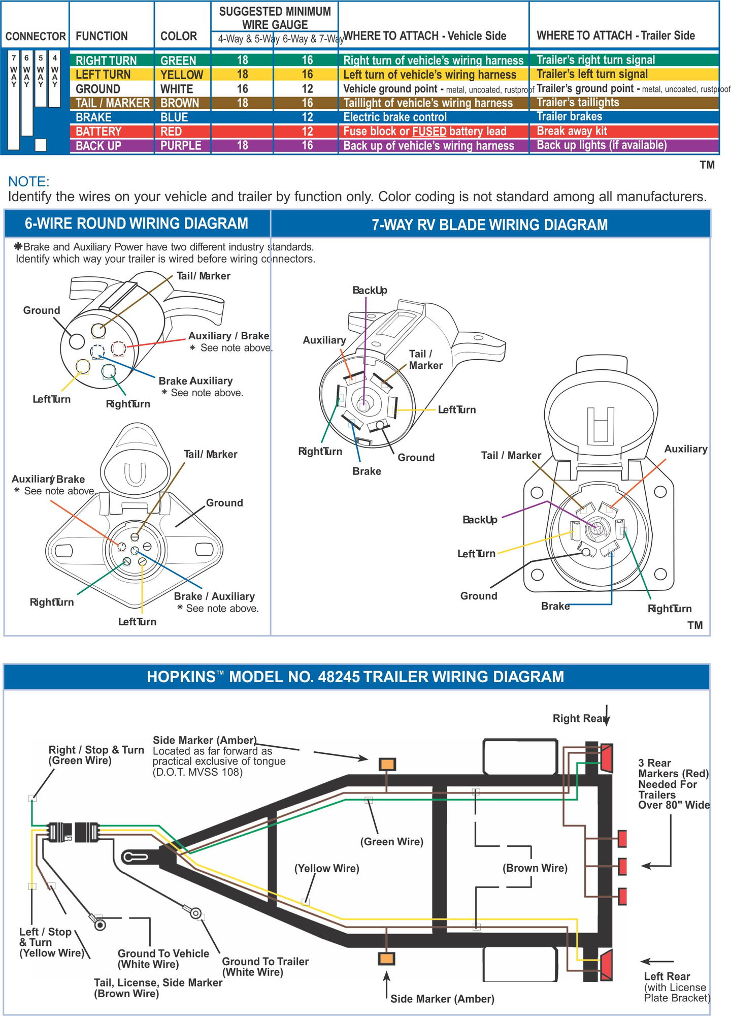 hight resolution of 2014 ford f450 wiring diagram for trsiler plug 2014 ford 2004 ford f 450 wiring diagrams f350 super duty fuse diagram