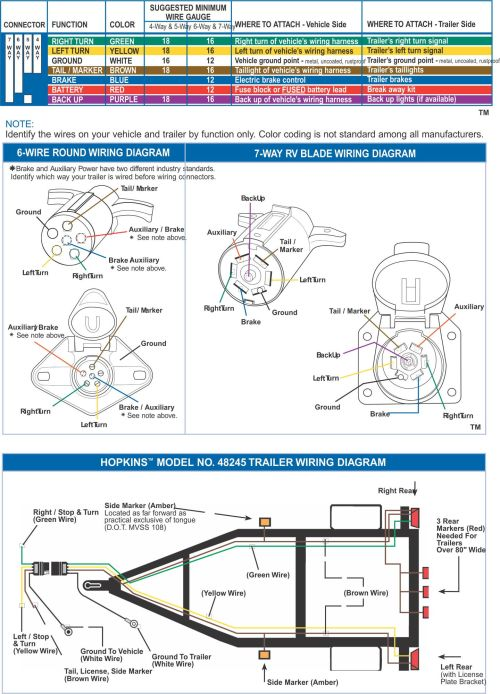 small resolution of 2014 ford f450 wiring diagram for trsiler plug 2014 ford 2004 ford f 450 wiring diagrams f350 super duty fuse diagram