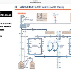 Camper Light Wiring Diagram Parallelogram Steering System Trailer And Harness Ford Truck Enthusiasts