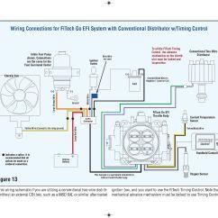 Distributor Wiring Diagram Shovelhead Oil Line Routing Chevy 2003 Silverado