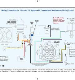 wrg 8679 tbi wiring diagram 4l60e 4 3 tbi wiring diagram [ 2000 x 1546 Pixel ]