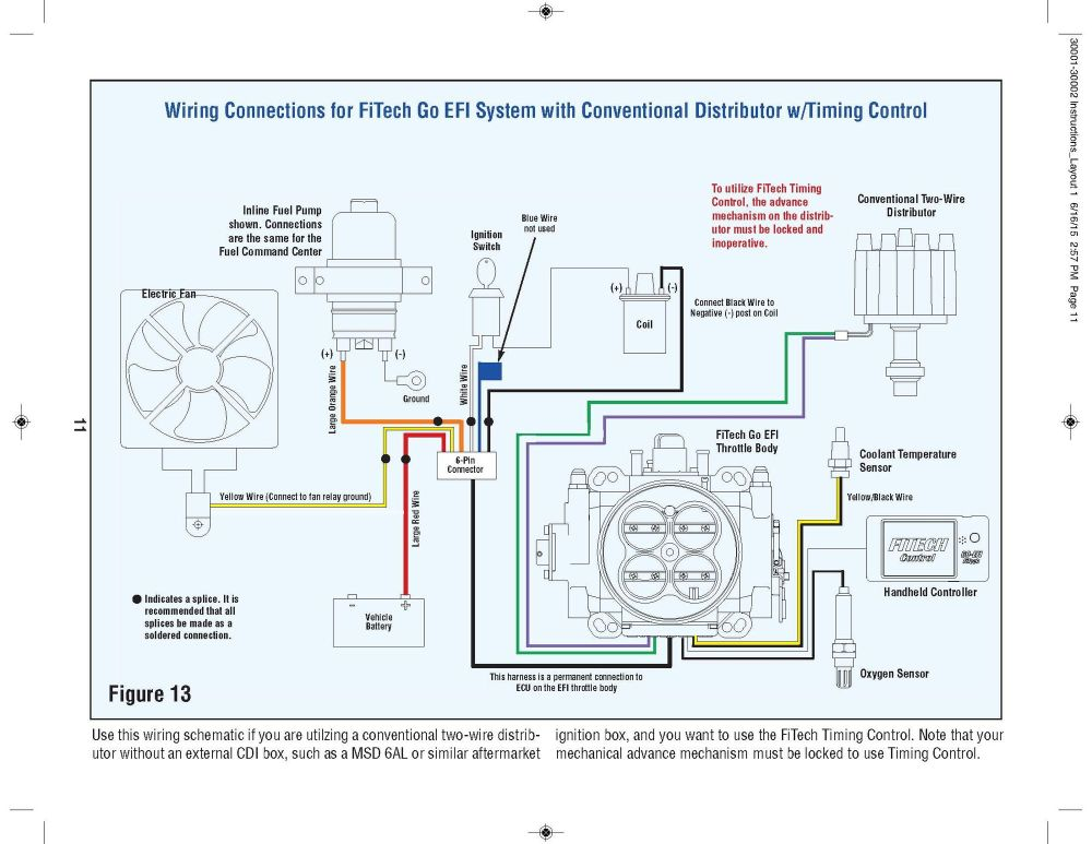 medium resolution of 4 3 tbi wiring diagram gallery