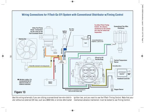 small resolution of 4 3 tbi wiring diagram gallery