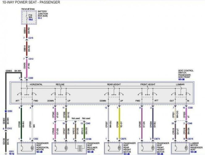2001 Ford Expedition Wiring Diagram also 45309 Totw Ford 302 Engine Swaps as well Interior Fuse Box Location 2013 2014 Ford Fusion likewise Where Is The Crankshaft Possition Sensor Location For The Intake Side On A     836398 besides Ford Explorer Fuse Panel Diagram. on 2011 ford flex wiring diagram