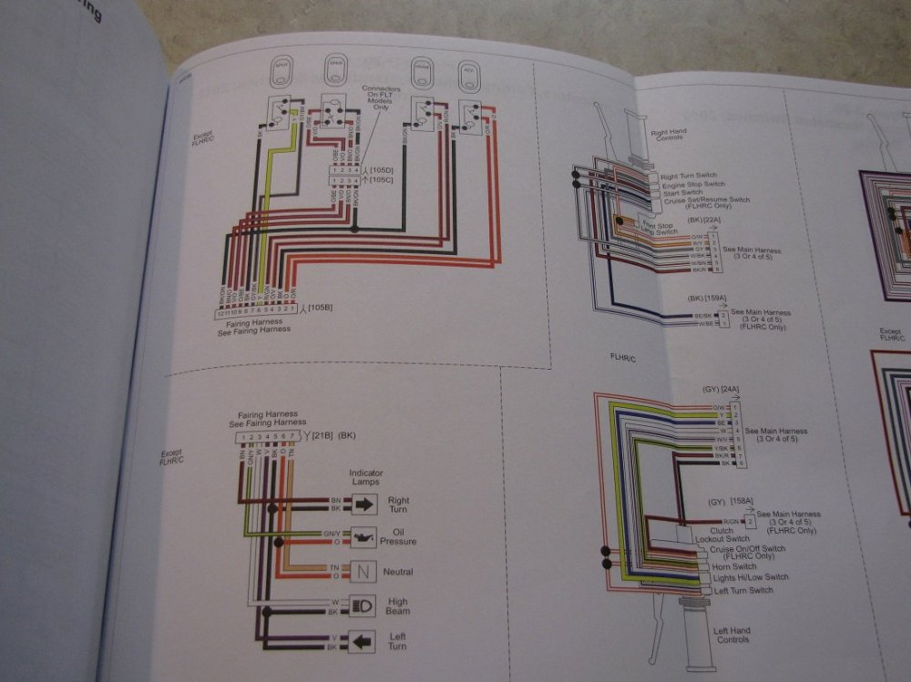 medium resolution of here are the 2012 schematics good luck that s an ambitious project wiring diagram 2013 road king harley