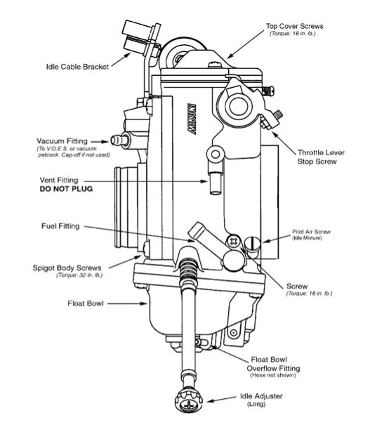 Keihin Carburetor Idle • Wiring And Engine Diagram
