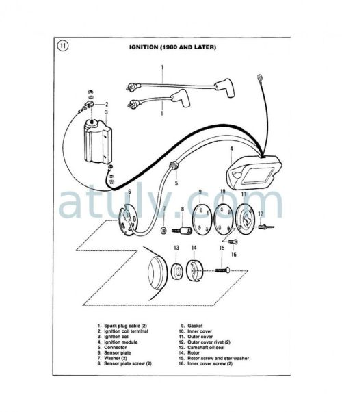 small resolution of evo ignition on a shovelhead page 2 harley davidson forums 1993 harley davidson softail wiring diagram