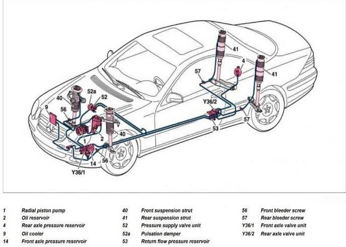 Mercedes Benz 2006 C230 Fuse Box Diagram
