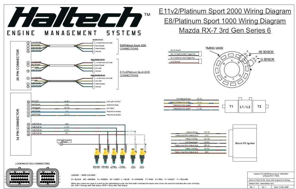 PS2000 Miss Counts When Warm RX7Club Com Mazda RX7 Forum