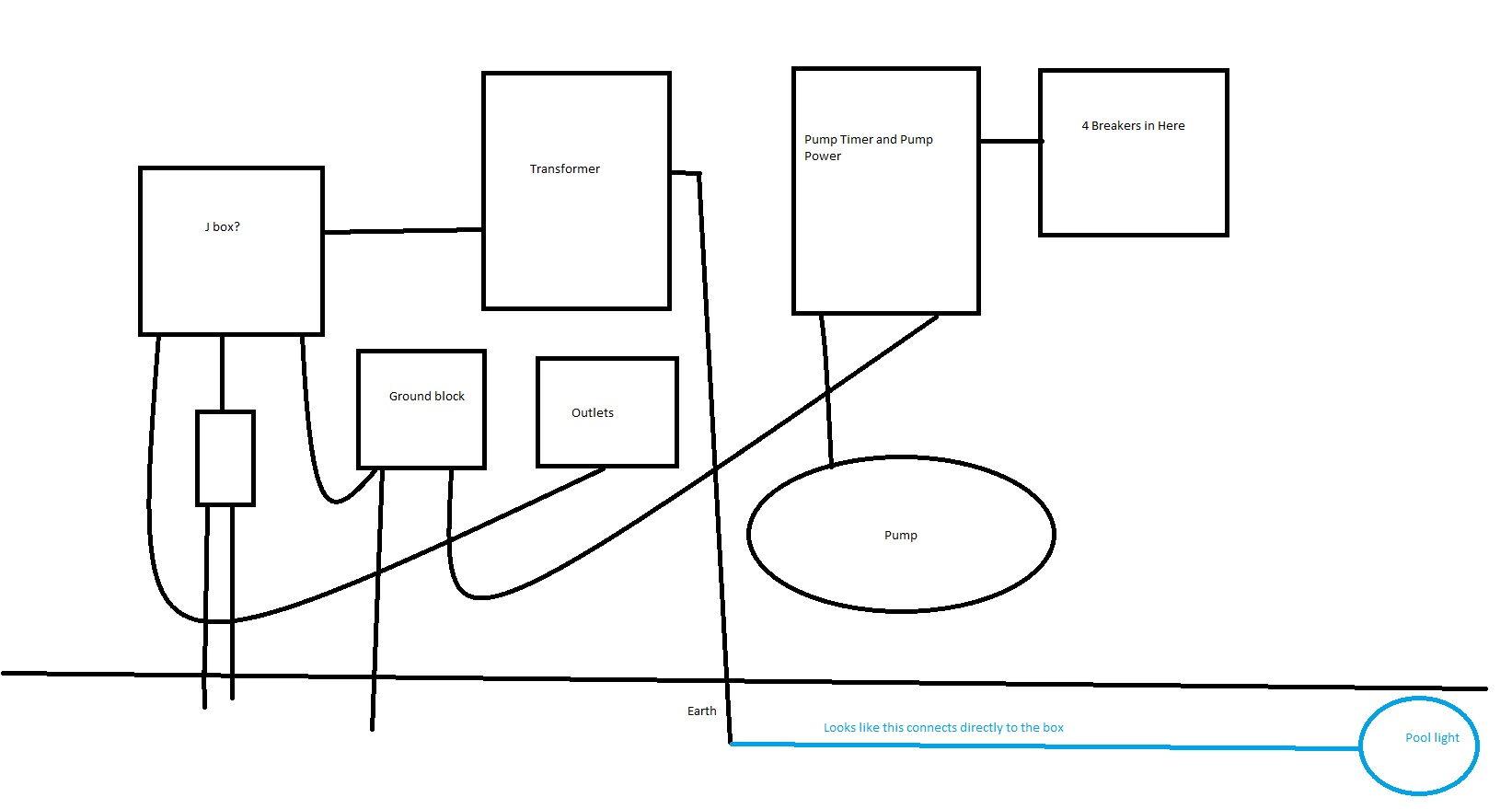 Pool Wiring Help