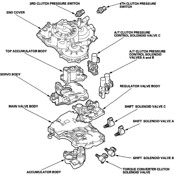 Chevrolet Venture Van Starting System Wiring Diagram Chevy
