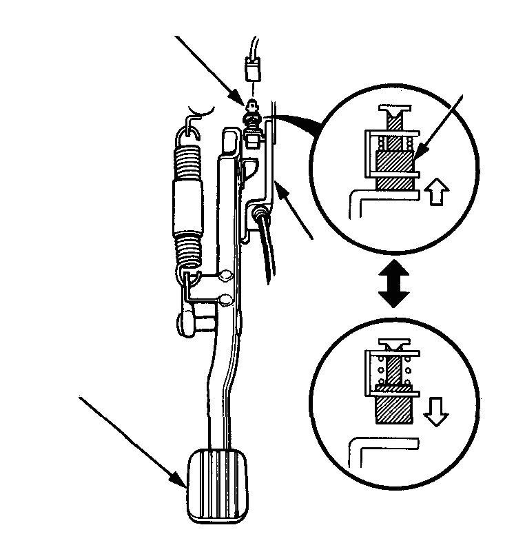 Parking brake wire connect?? Pioneer DVD Head Unit