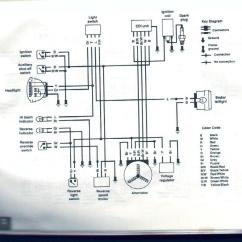 Trail Tech Light Switch Wiring Diagram Swm 16 Cyclone 250x What Do I Need Electrical Components