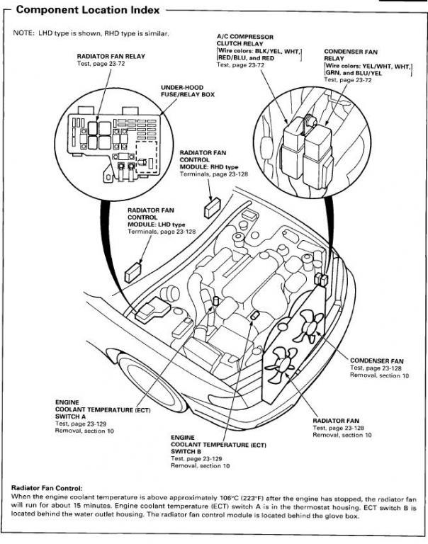 Murray 425001x8d Parts List And Diagram Ereplacementpartscom