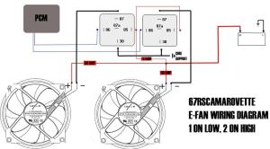 LS1 PCM controlled Fans with Vintage Air Trinary Switch